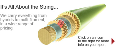 All About Racket String!